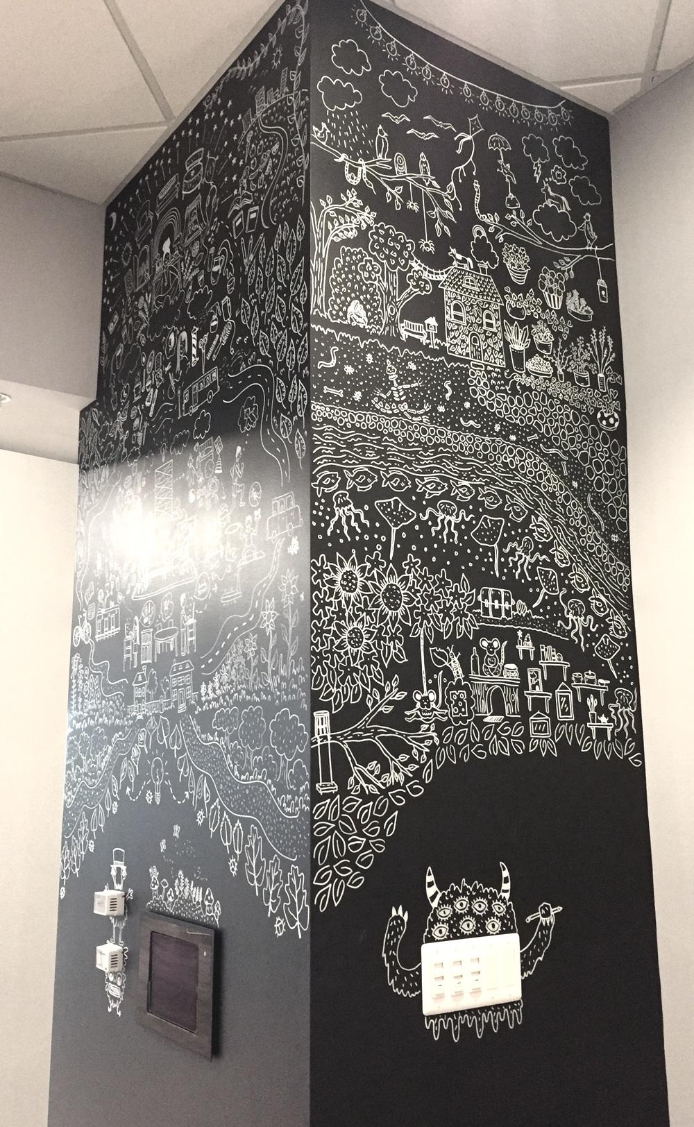 Chalkboard wall drawing