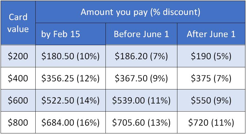 2019 Market CSA price breakdown.PNG
