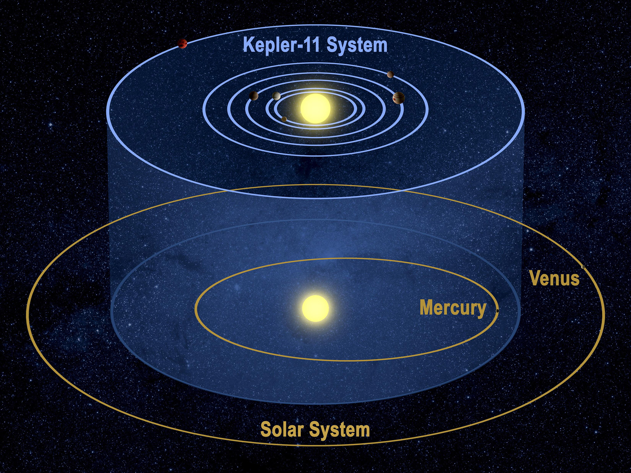 Figure 3-2a