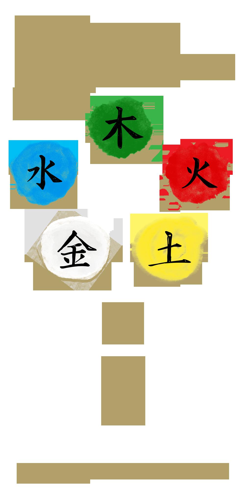 five elements Chinese medicine balance essential oils