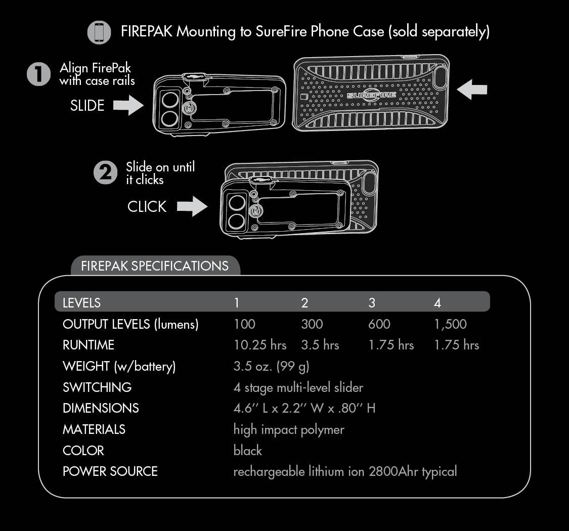 FirePak Manual Rev A 71-01-983-triptic-PAGES6.jpg