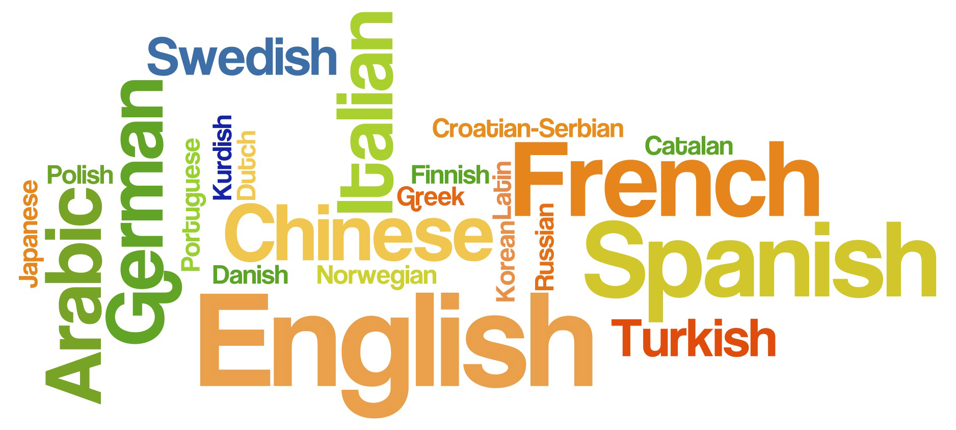 jezici.jpg