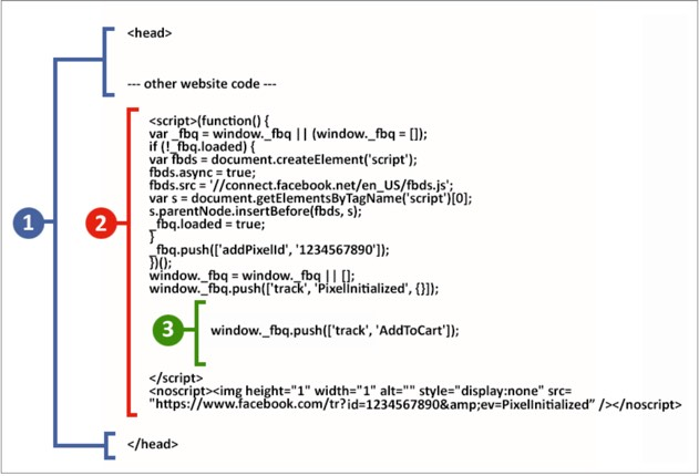 The-Pixel-code.jpg