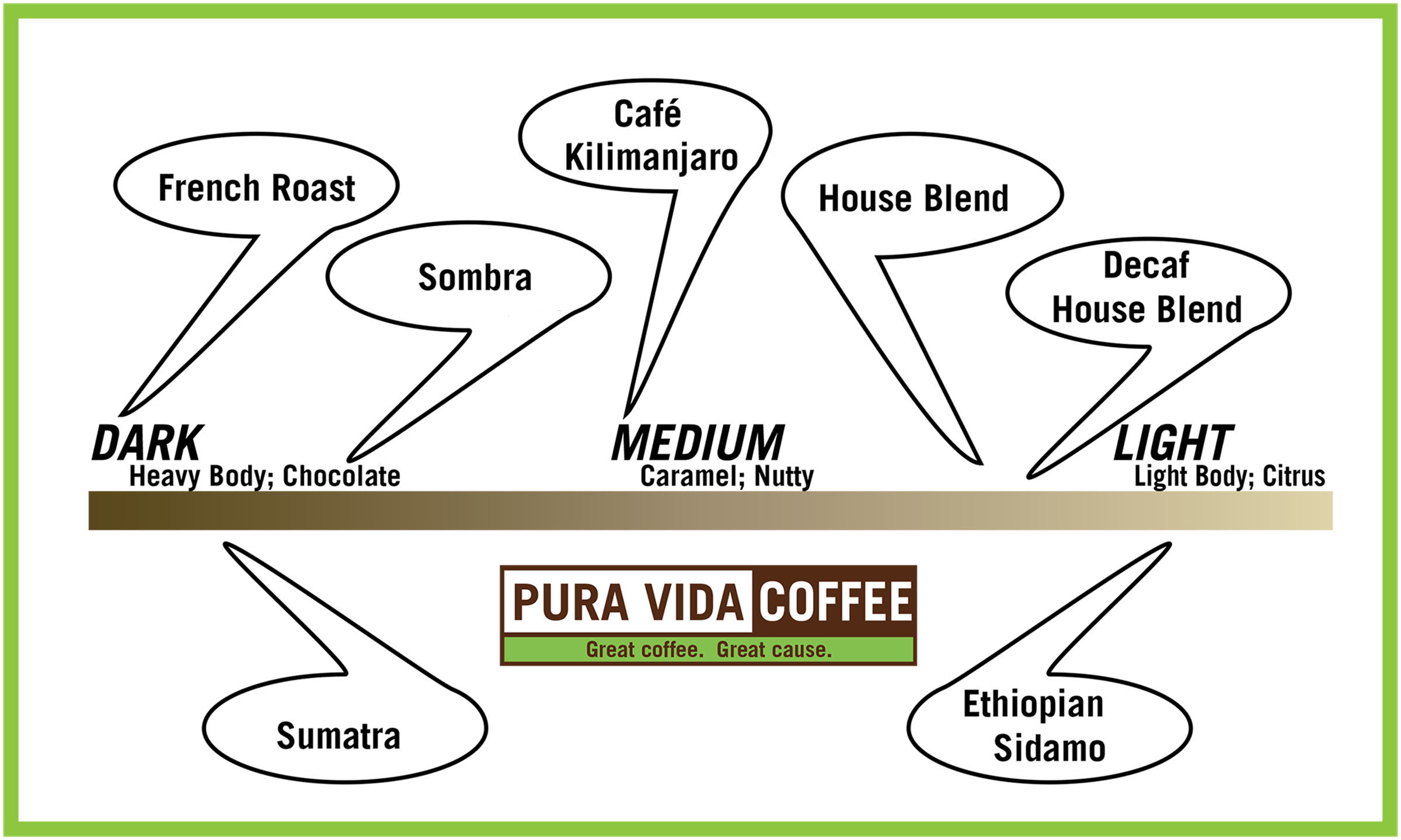 Roast Chart.jpg