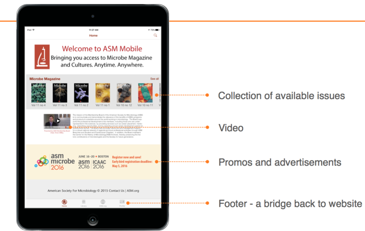 AN EXAMPLE OF the american society of microbiology's DIGITAL EXPERIENCE PLATFORM