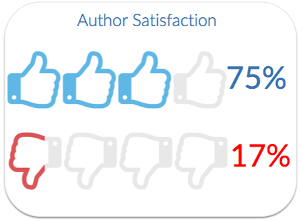 author-satisfaction.png
