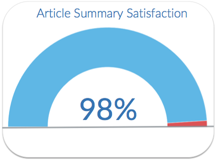 article-summary-satisfaction.png