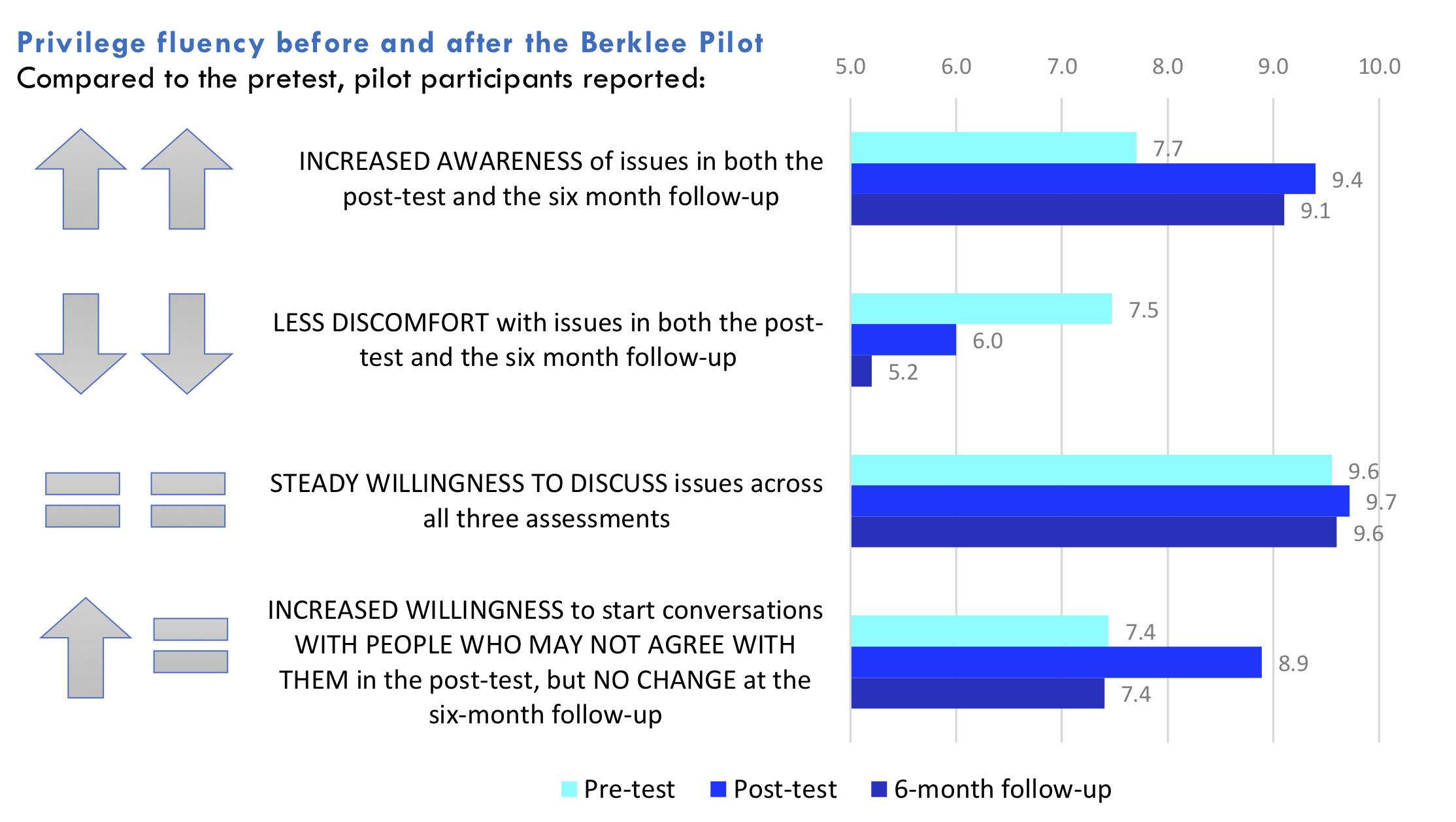 pilot graph.png