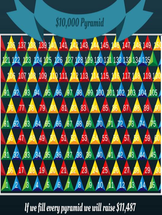 10,000 Pyramid.png