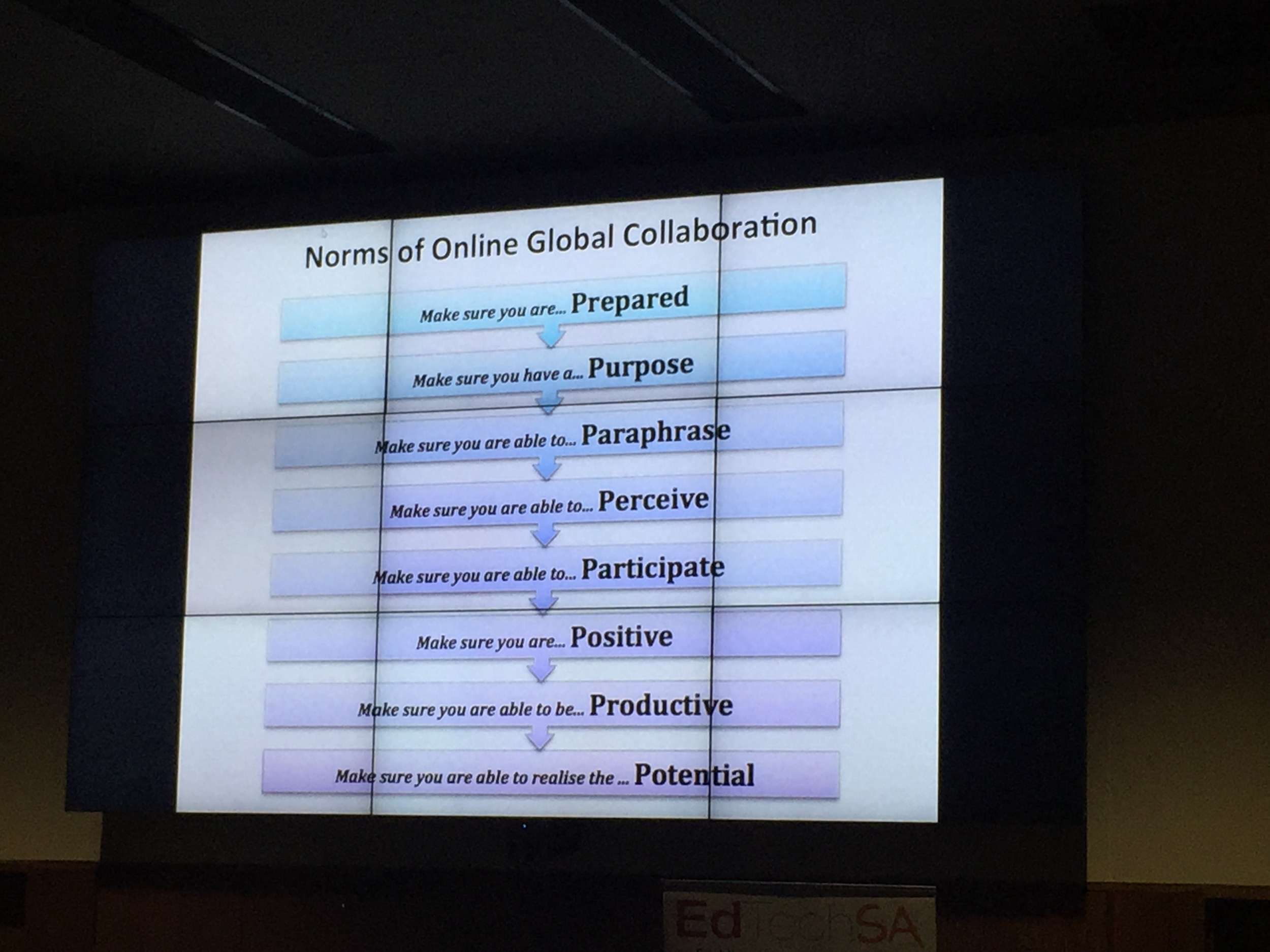 The Norms of Online Global Collaboration