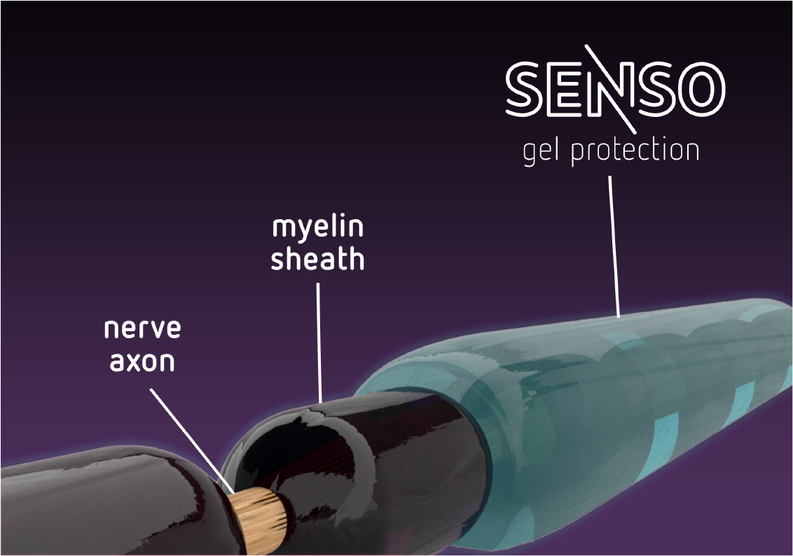 EXPOSED NERVES ARE PROTECTED BY A PRECISION APPLIED GEL.