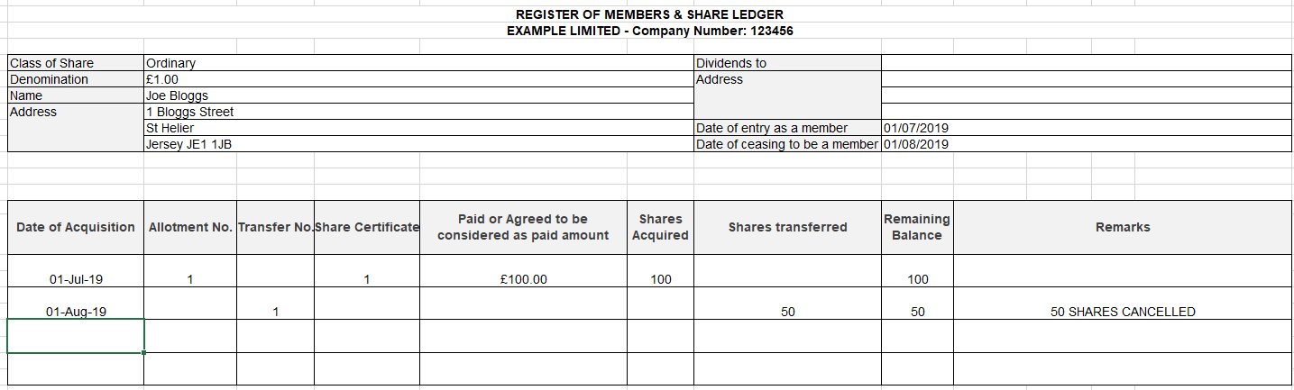 Example share register, showing an improper cancellation of 50 shares