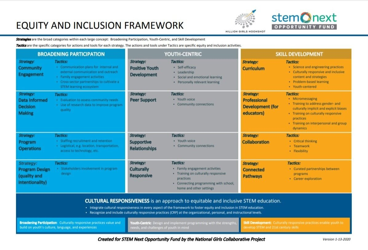 Read the Equity and Inclusion Framework! -