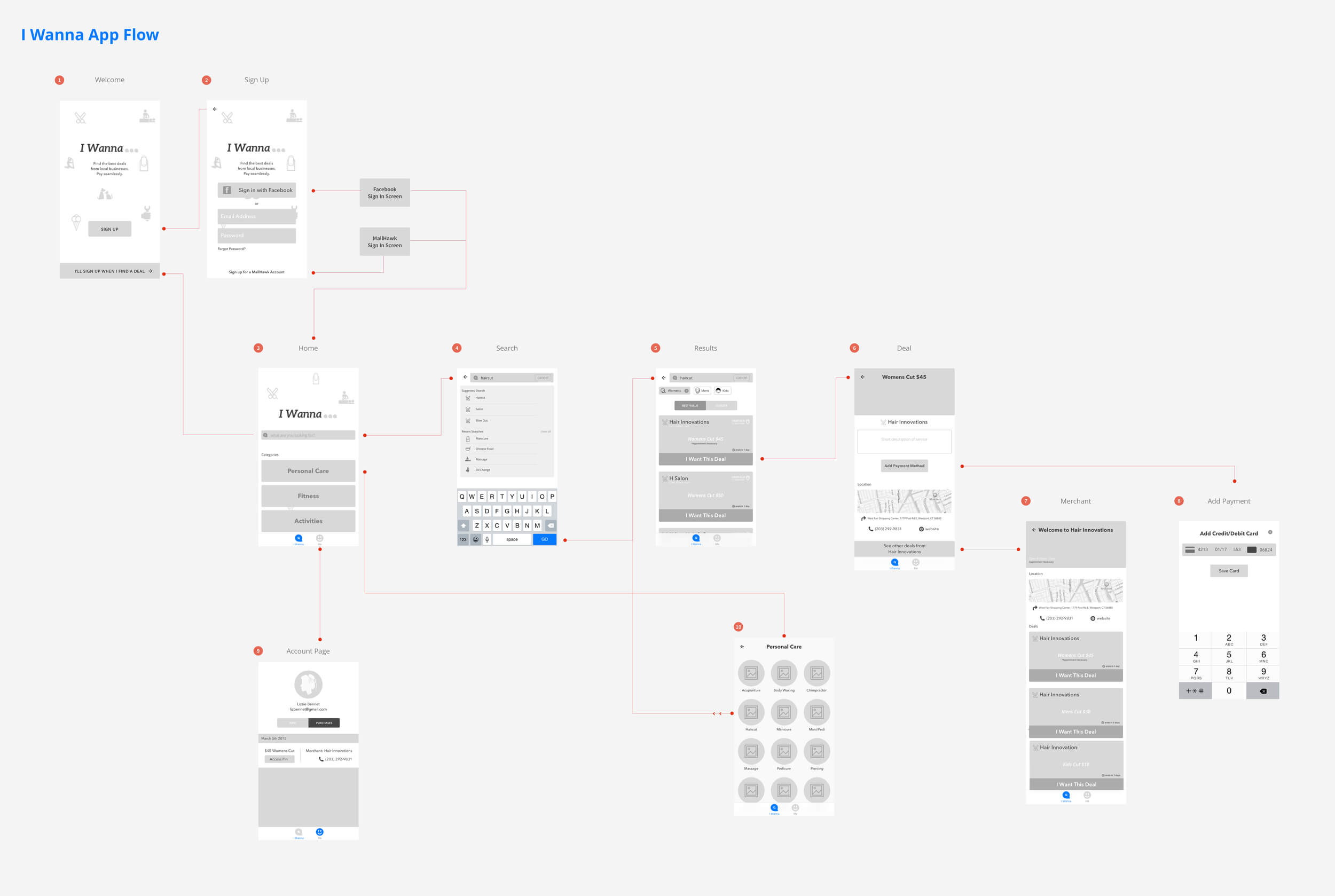 Finalized app flow