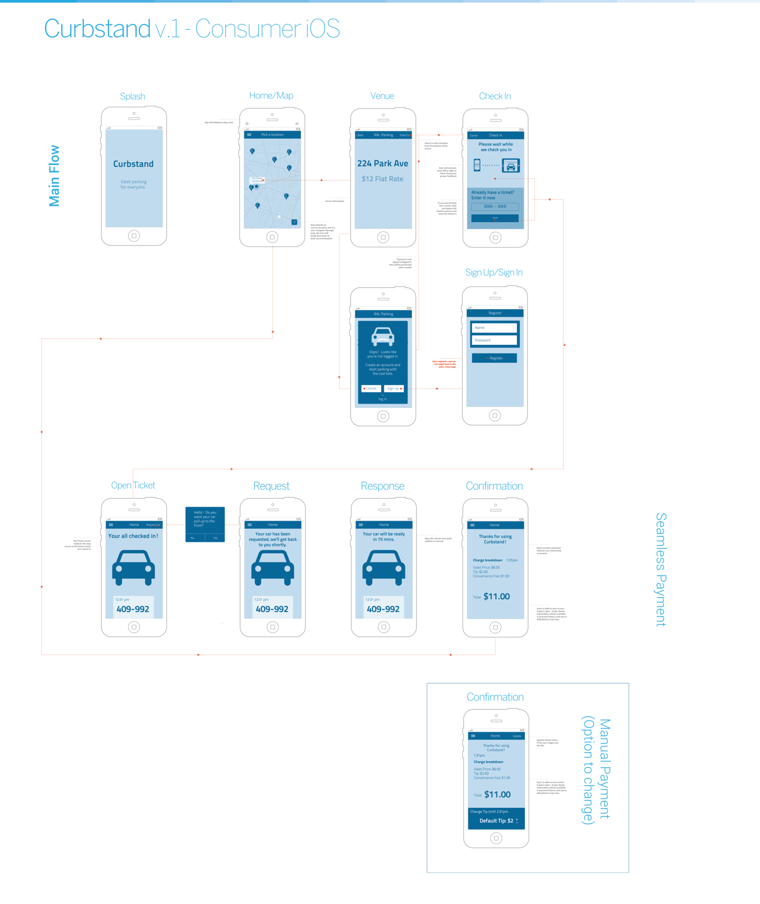 consumer facing wireframes