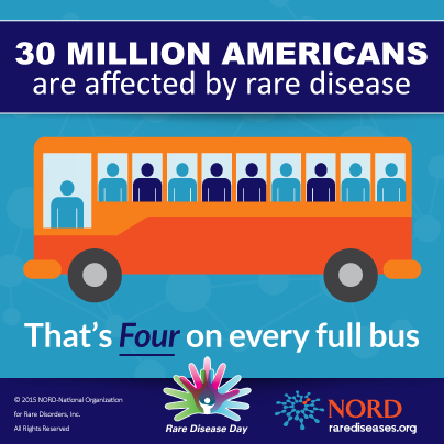 NORD-INFOGRAPHIC-Four-on-every-full-bus-404x404-RDD-1-21-15-no-reference1.png