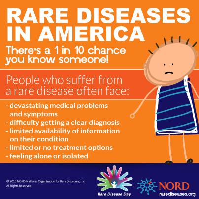 NORD-INFOGRAPHIC-People-who-suffer-from-a-rare-disease-404x404-RDD-1-21-15-no-reference1.png