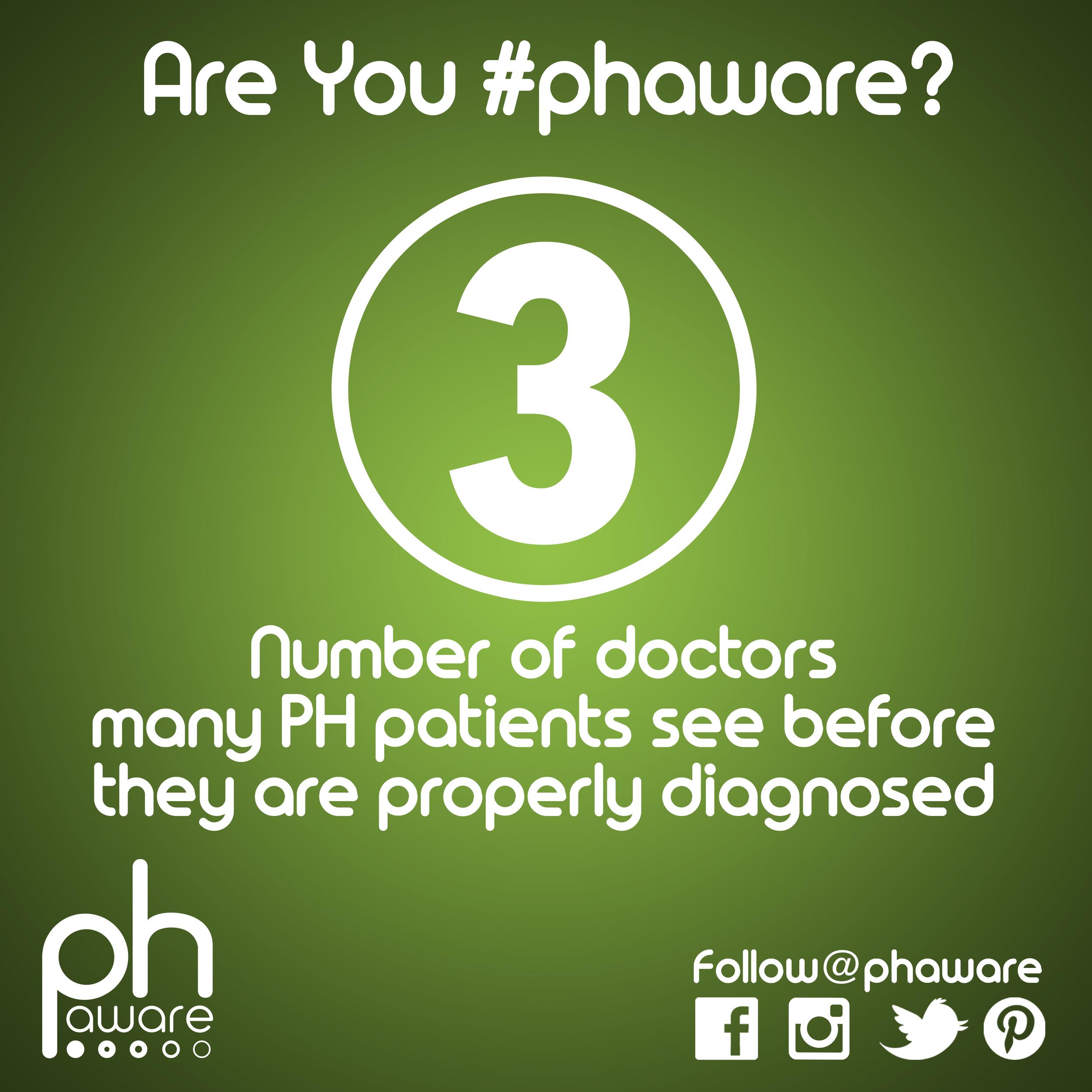 Poster 04_Number of Doctors.jpg