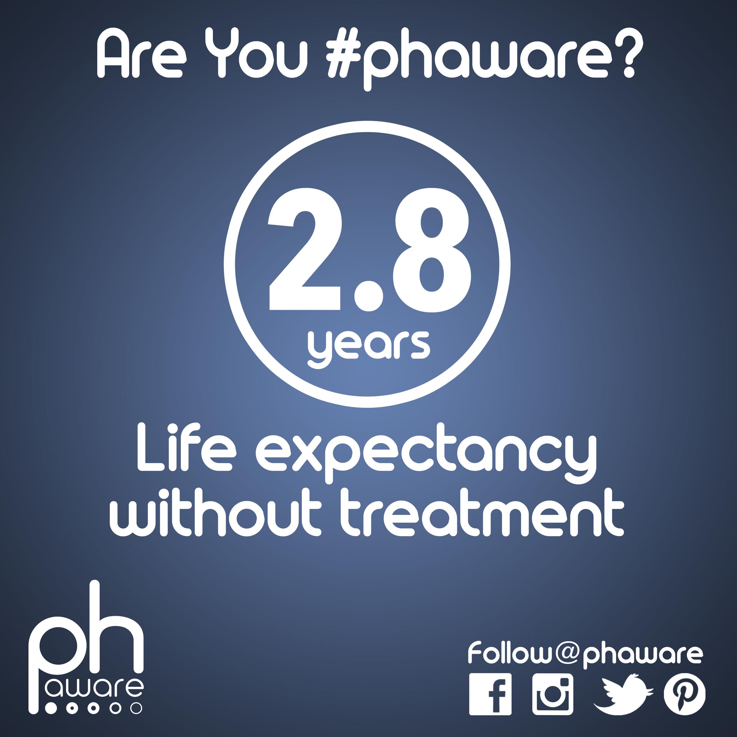 Poster 09_Life Expectancy.jpg
