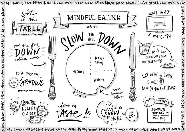 Mindful-Eating-650px.jpg