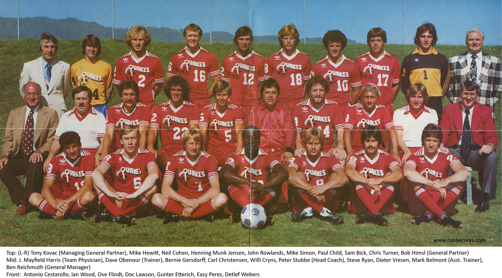 Earthquakes 79 Road Team.jpg