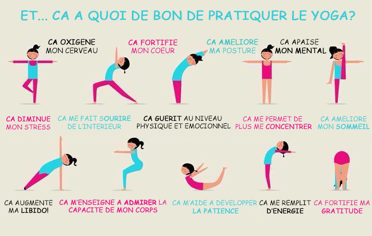 yoga-pratique-postures-bienfaits.jpg