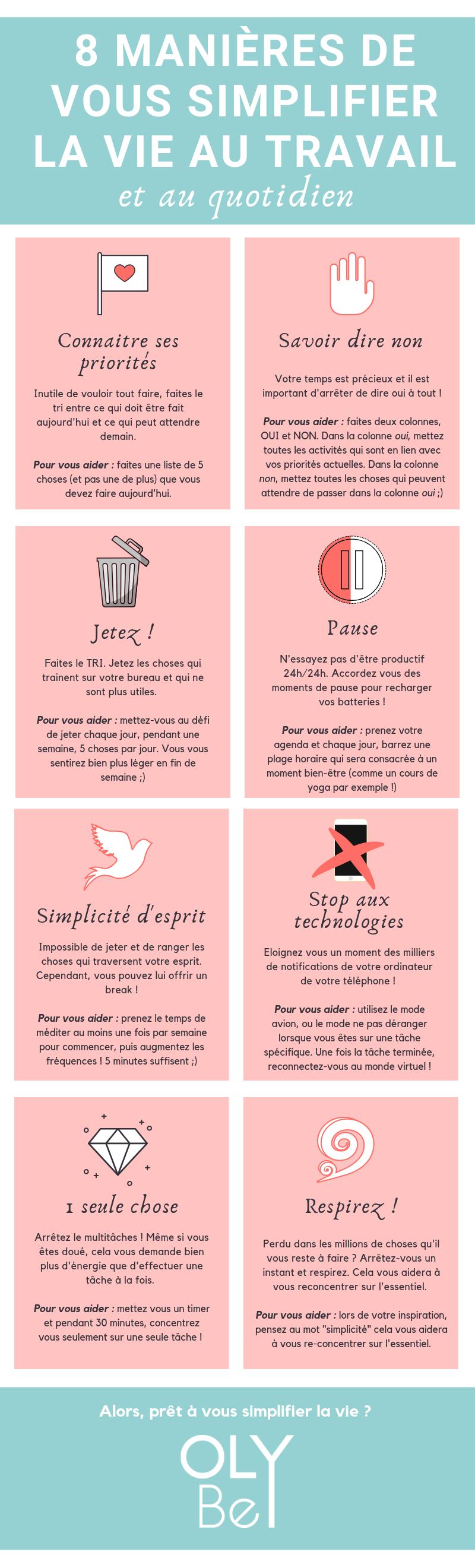 Infographie simplicité.png