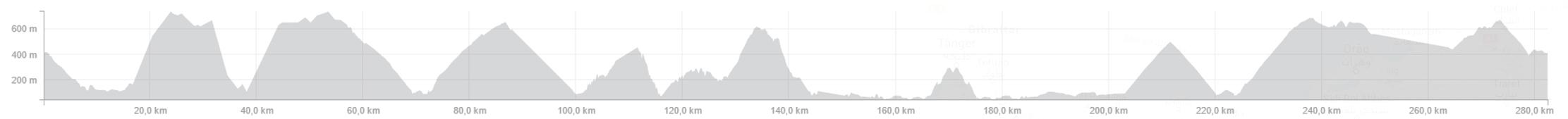 elevation douro.jpg