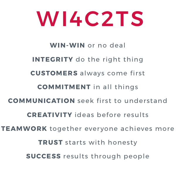 PHILOSOPHY - At the core of Keller Williams Realty is a conviction that who you are in business with matters. We believe that the company we keep can contribute to our lives in untold ways. To help cement this understanding, we've formalized a belief system called the WI4C2TS that guides how we treat each other and how we do business.