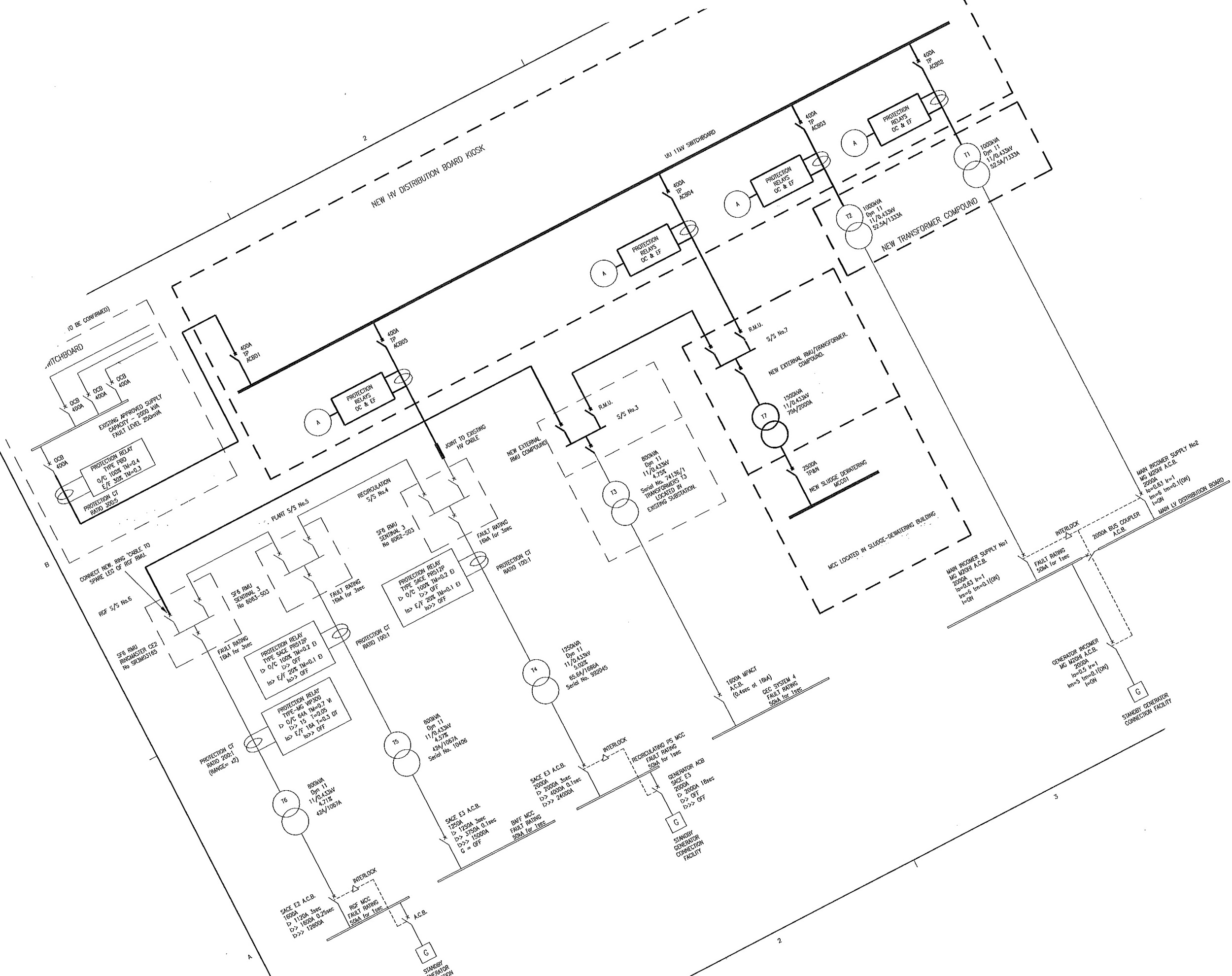 What we do: Design & Engineering; Electrical/ICA