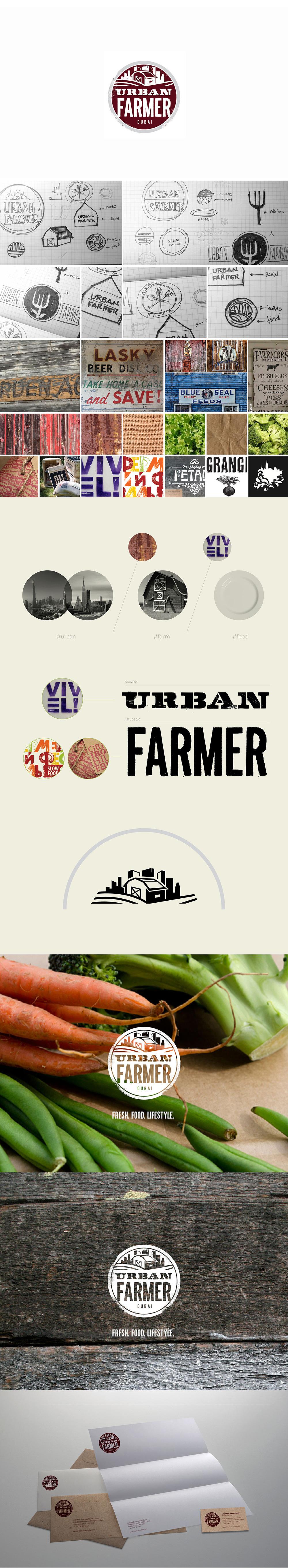 urbanfarmer_prezi12+compile.jpg