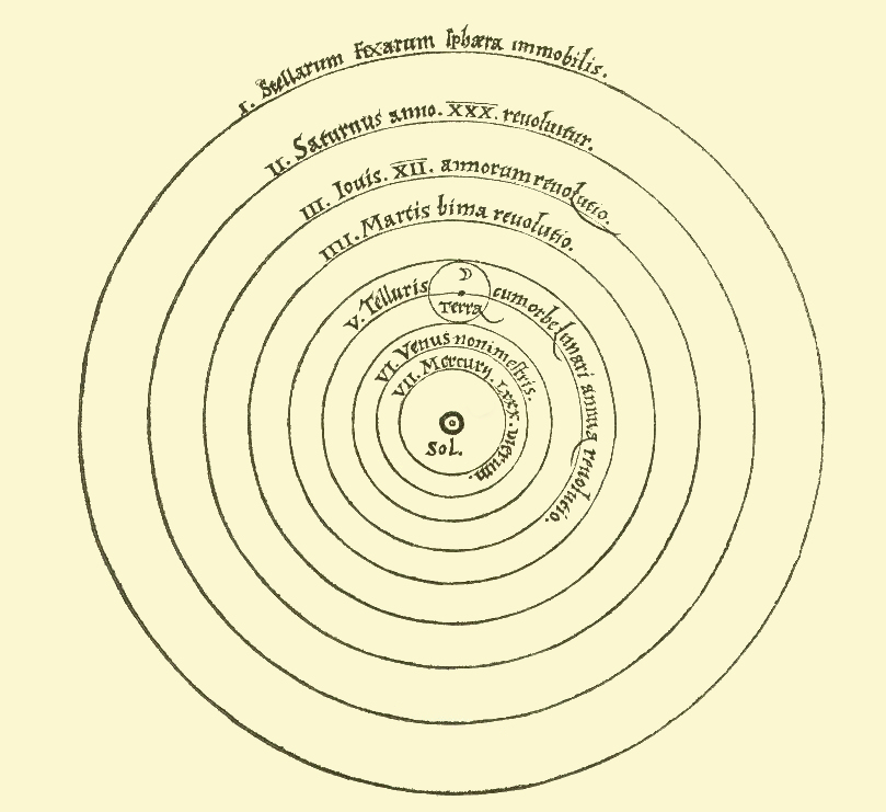 "The Copernican Revolution was a scientific revolution about the revolution of planets. This diagram from Nicolaus Copernicus' ""De revolutionibus orbium coelestium"" shows the sun at the center.   Wikimedia Commons  (public domain)"