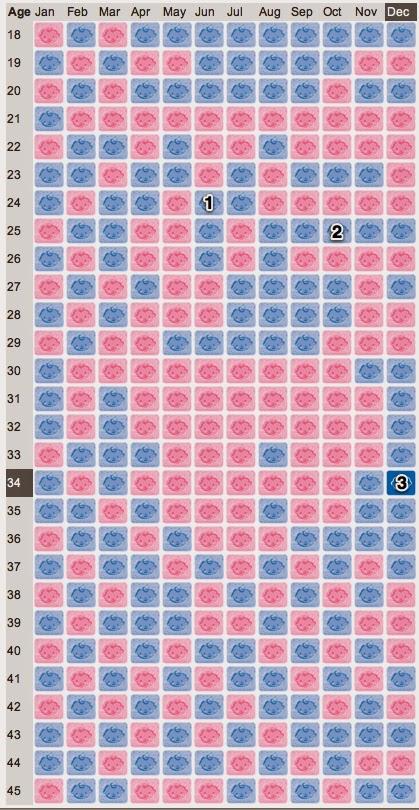 Predict+Your+Baby_s+Sex+%7C+BabyCenter-2.jpg