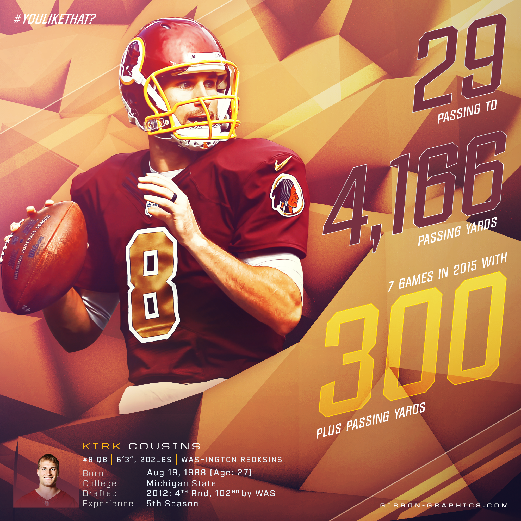Kirk Cousins Infographic