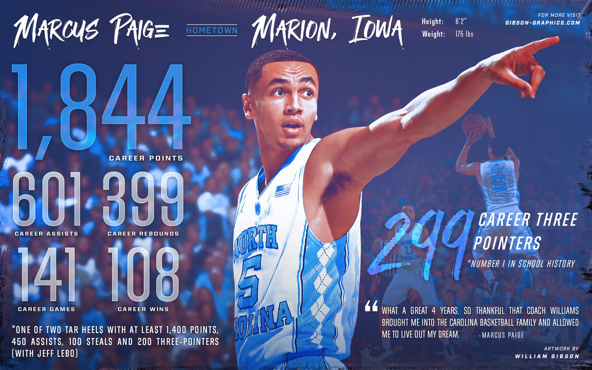 Marcus Paige Career Infographic