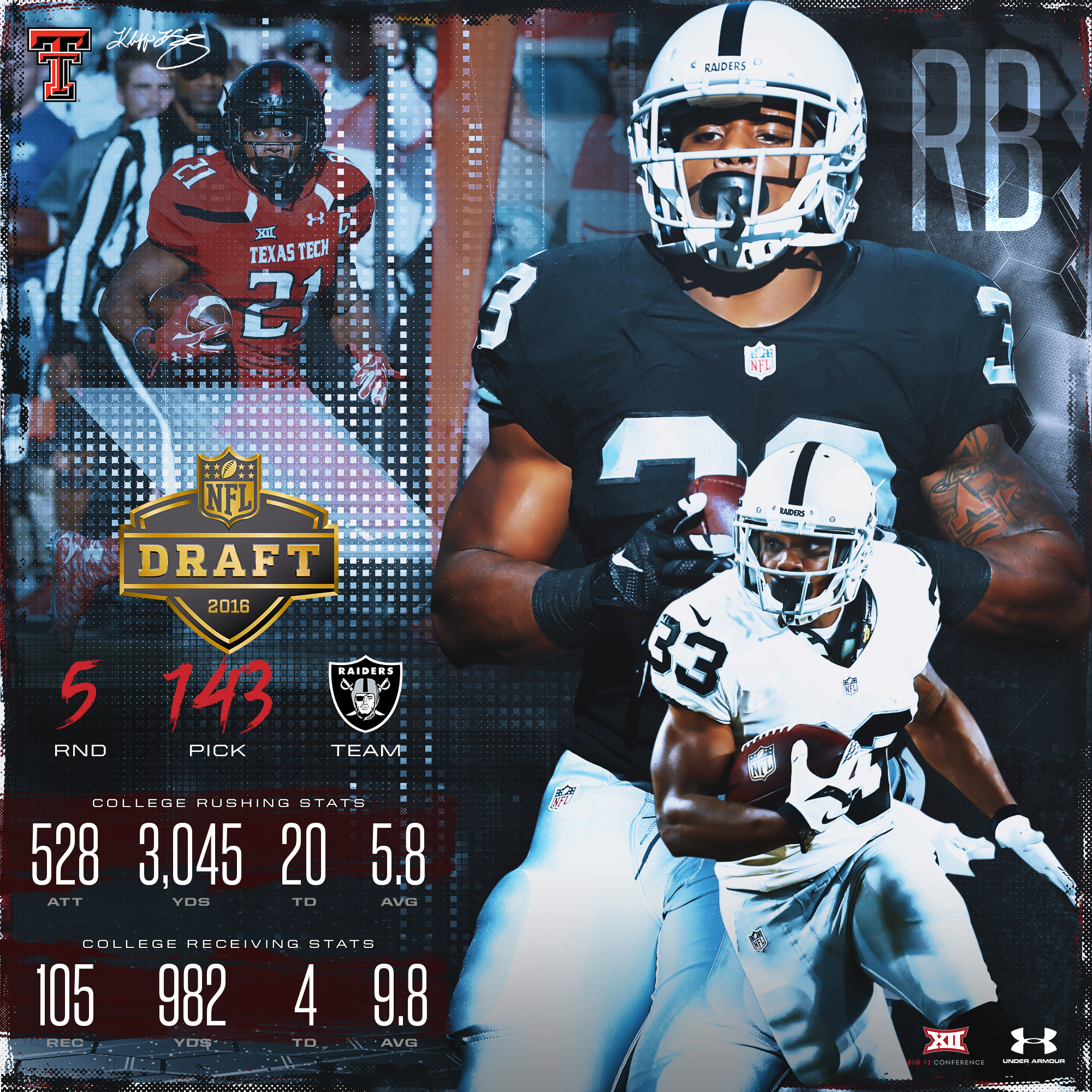 Deandre Washington Infographic