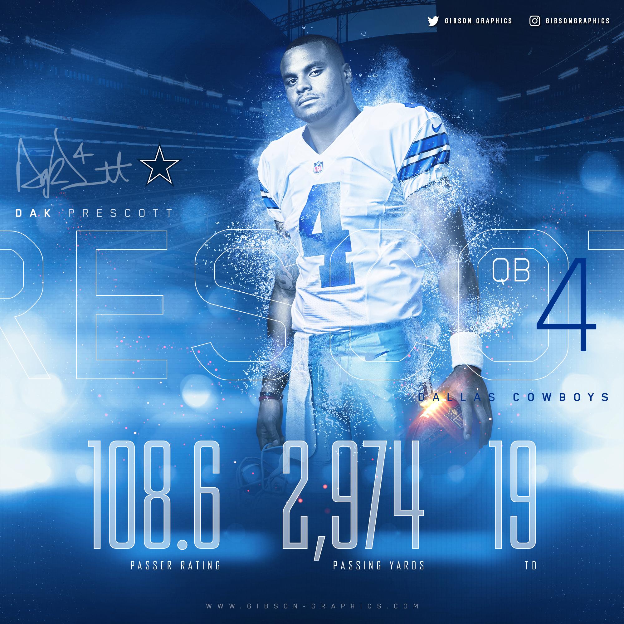 Dak_Prescott_2016_Cowboys_Infographic