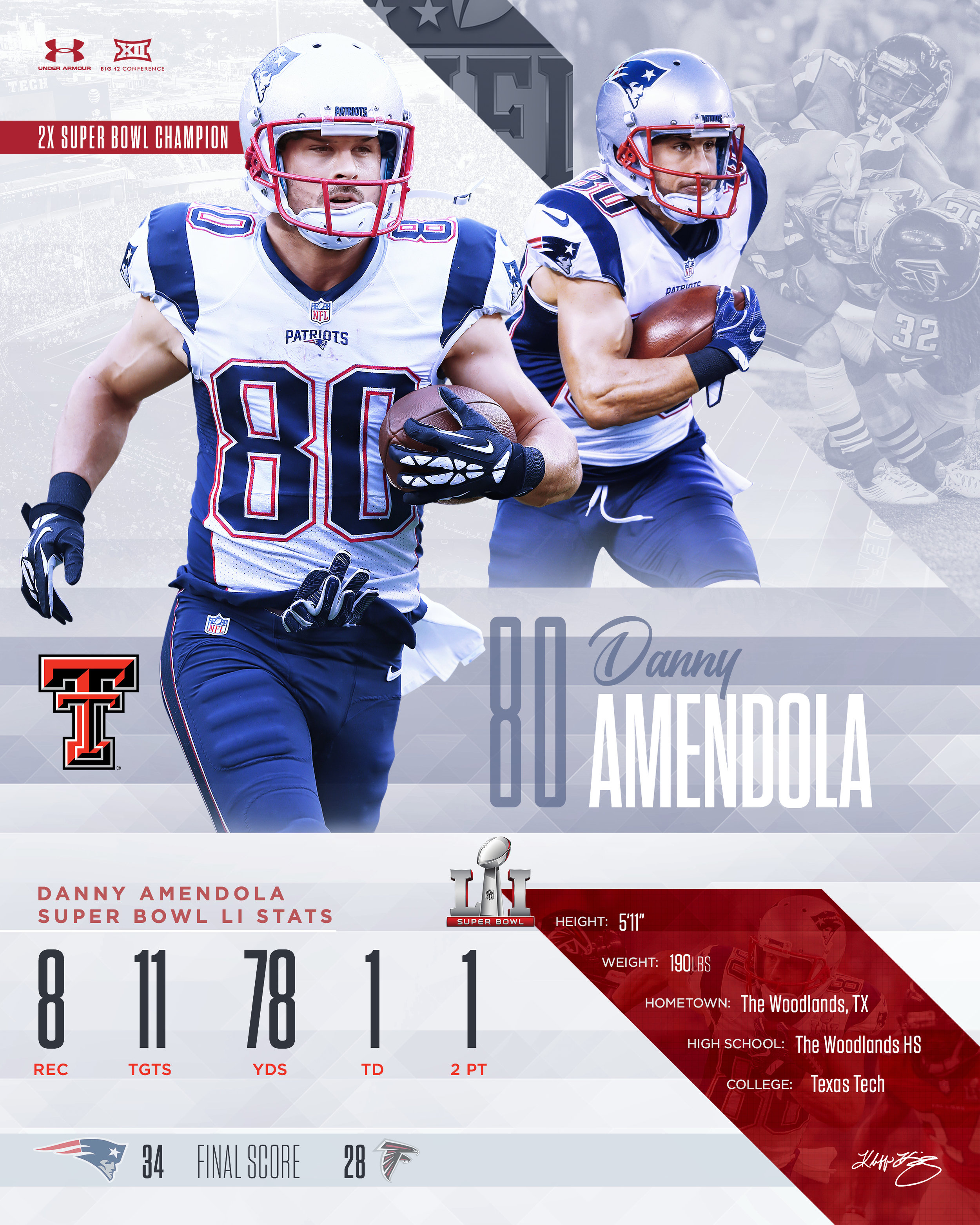 TTU Danny Amendola Super Bowl 51 Infographic