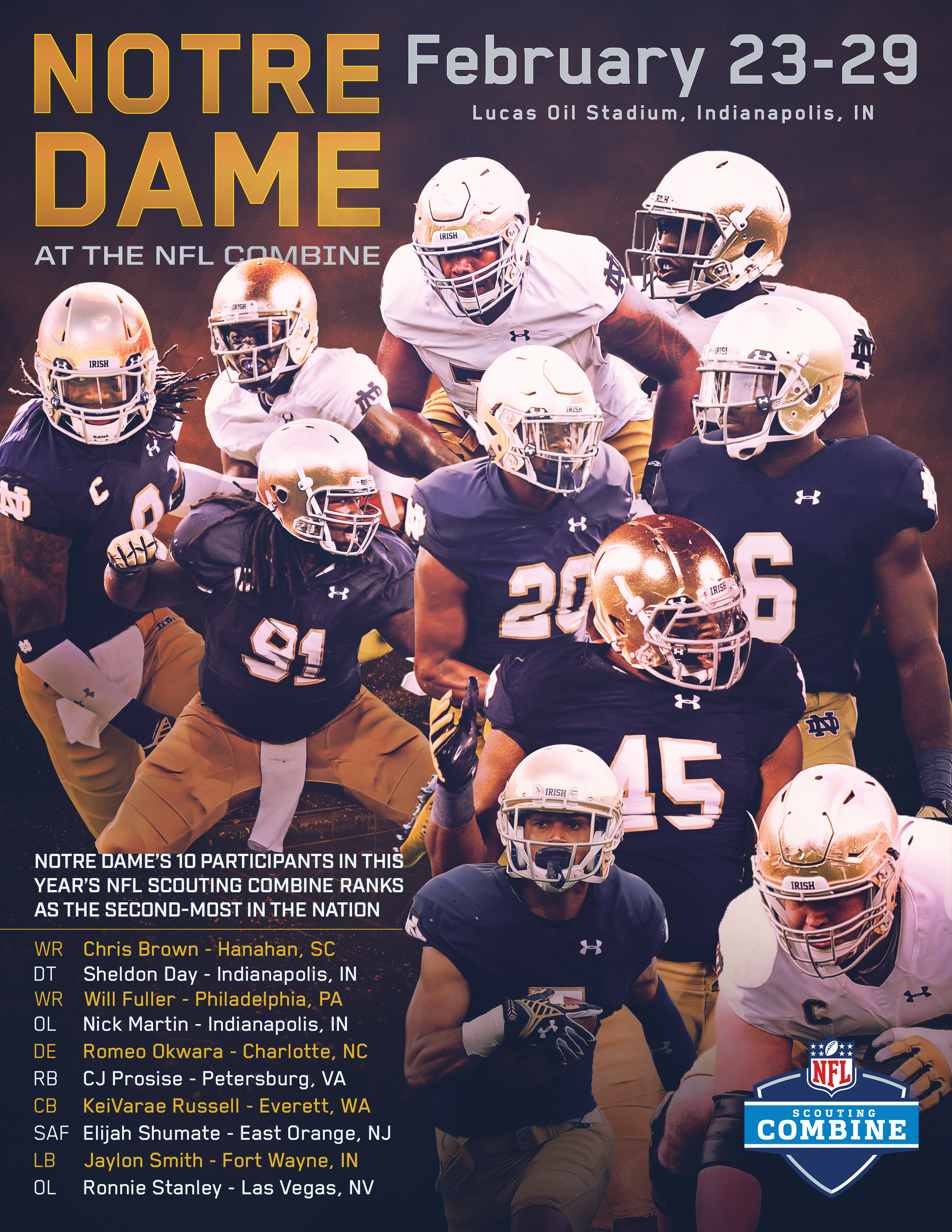 Notre Dame NFL Combine
