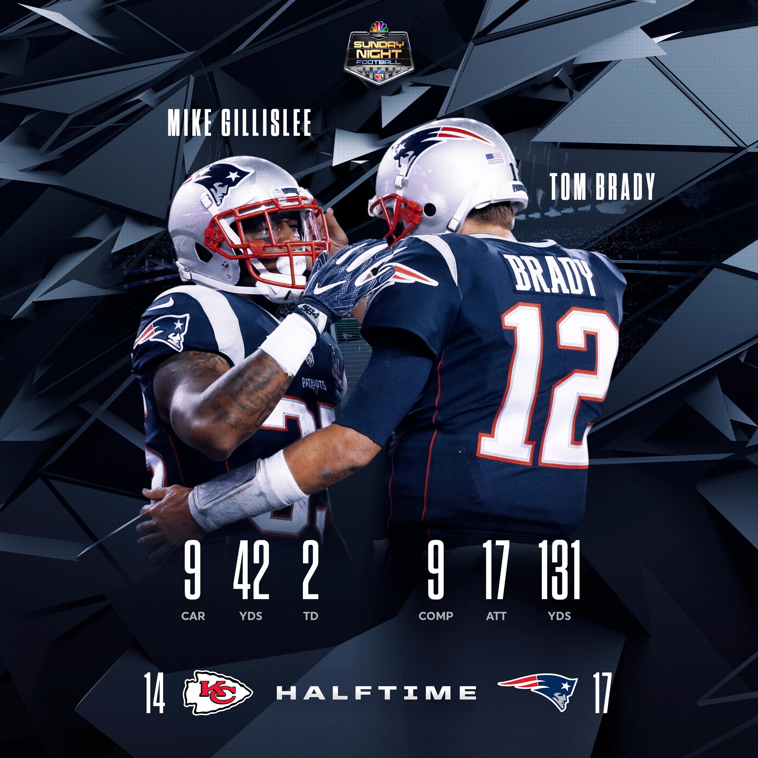 NBC_Sports_NFL_Games_Template.JPG