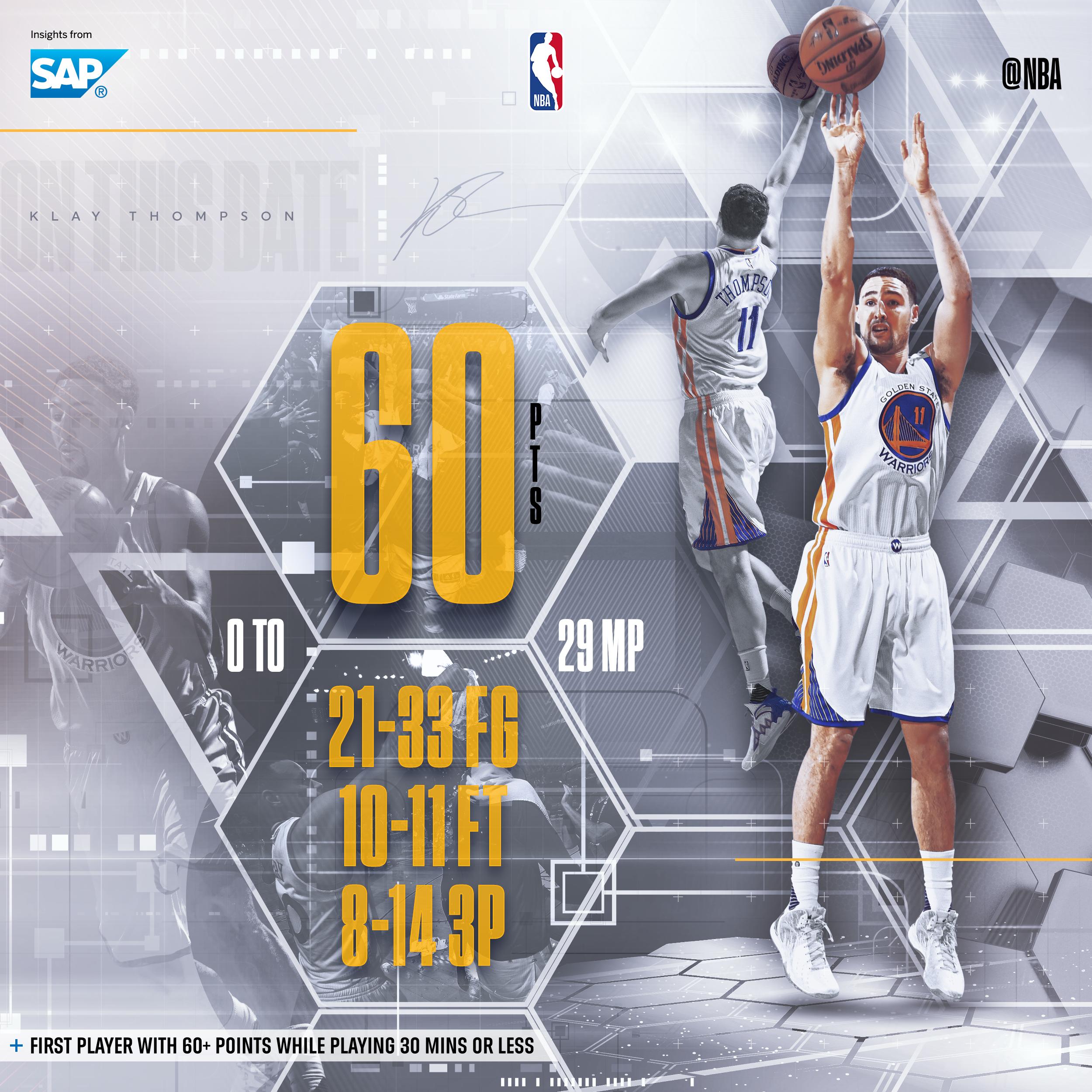 Klay Thompson NBA Social Infographic