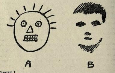 Imagem retirada do blog do James Gurney de análise que o mesmo fez dolivro The Practice & Science of Drawing