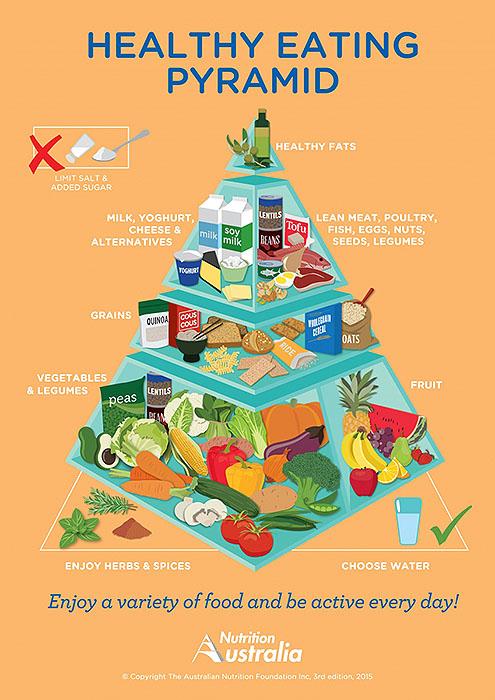 Earth Source Foods