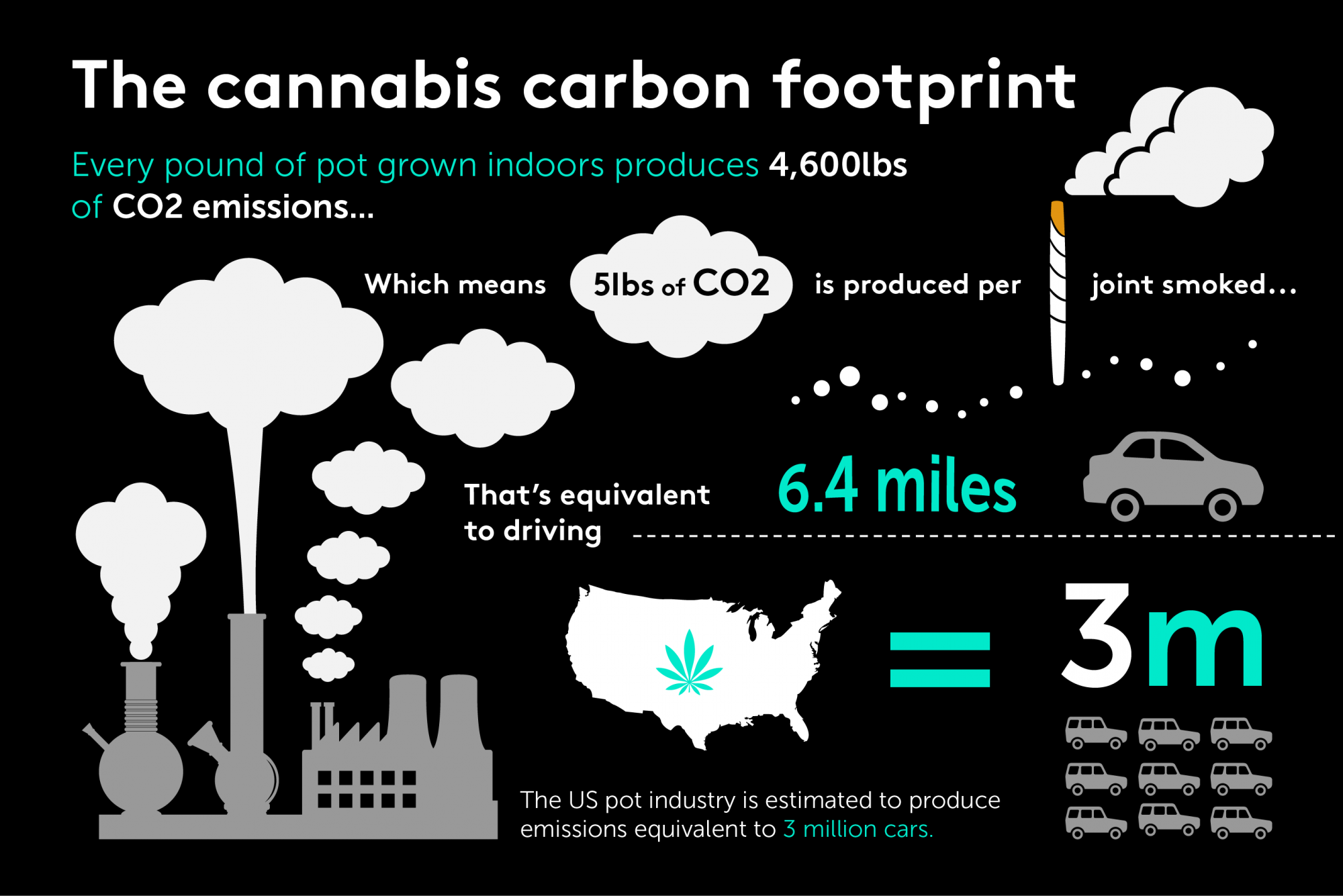 Cannabis-infographic-PANEL-1-3x2-2000x1335.png