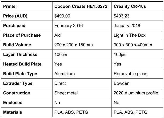 3D-Printer-Comparison-Table