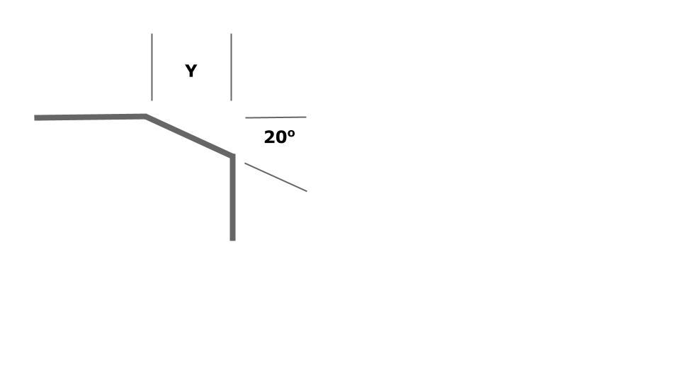 Typical T-Land or K-Land