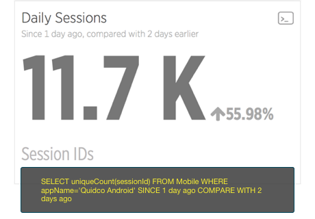 SELECT uniqueCount(sessionId) FROM Mobile WHERE appName='Quidco Android' SINCE 1 day ago COMPARE WITH 2 days ago