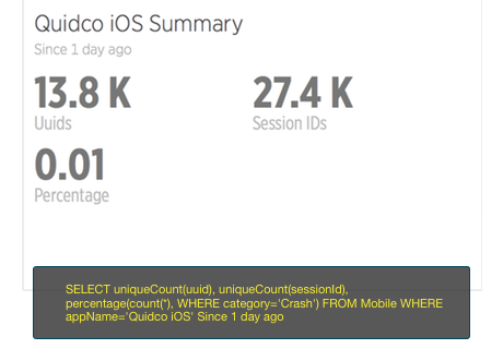 SELECT uniqueCount(uuid), uniqueCount(sessionId), percentage(count(*), WHERE category='Crash') FROM Mobile WHERE appName='Quidco iOS' Since 1 day ago