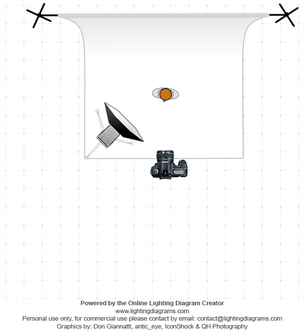 lighting-diagram-1521160885.png