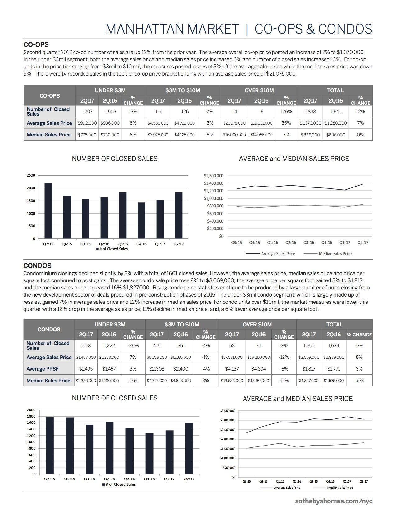 New York City Market Report - Q2 2017_5.jpg
